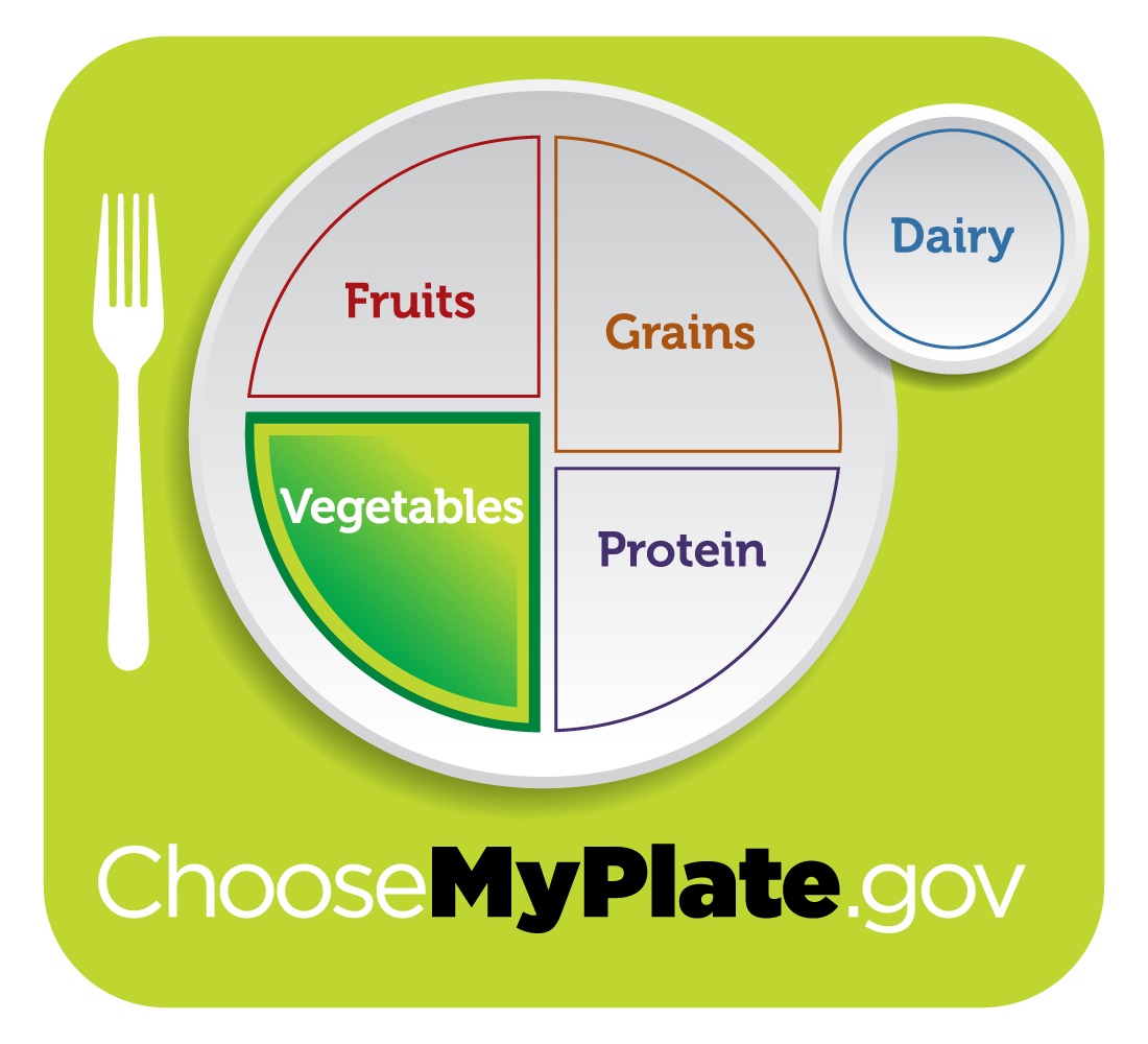 myplate green vegetables