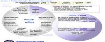 Logic Model 2
